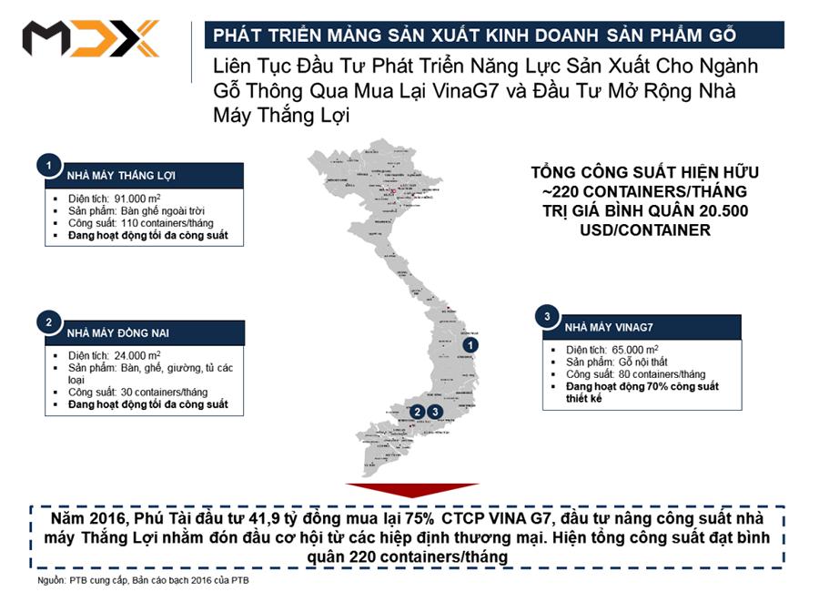 Công ty Bê Tông Nhơn Hòa Bình Định
