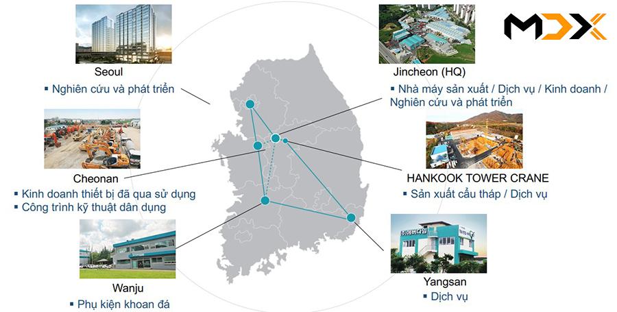 Mạng lưới kết nối trong nước của Hyundai Everdigm