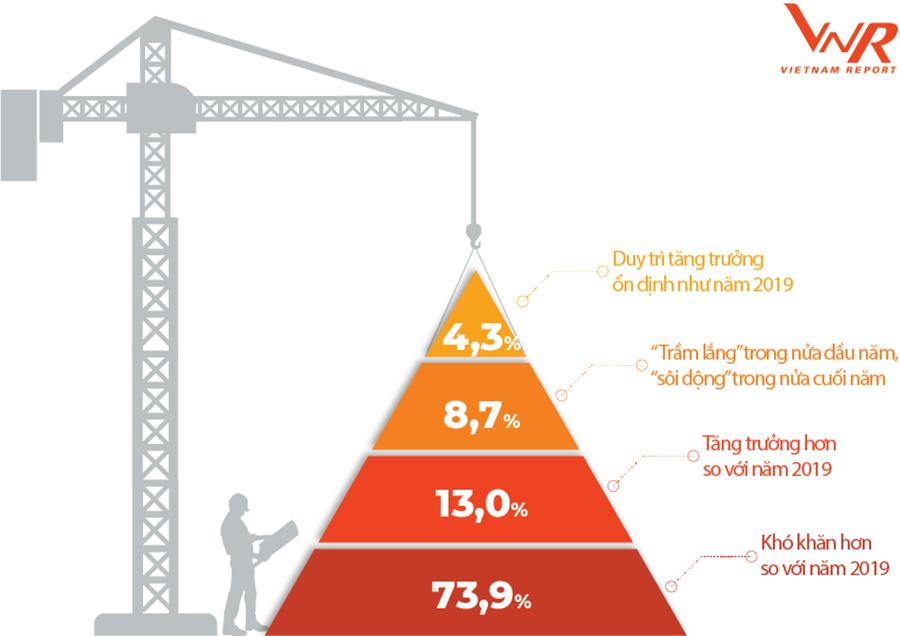 giá máy xây dựng